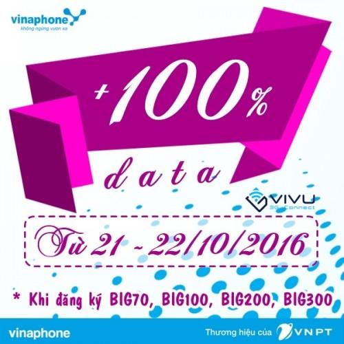 Vinaphone khuyến mãi ngày vàng data 21 - 22/10/2016
