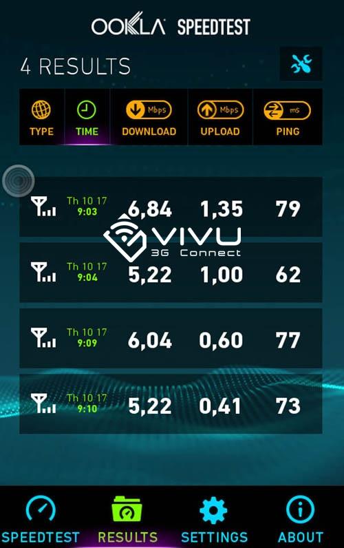 Cách kiểm tra tốc độ 3G trên điện thoại